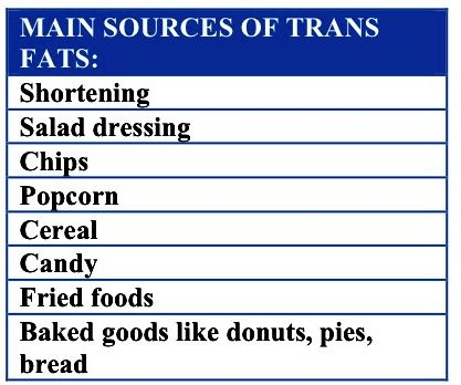 Main Source Of Trans Fat 62